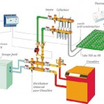 article plancher chauffant hydraulique basse temperature 3