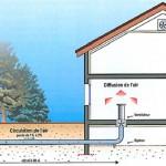 article puits provencal canadien